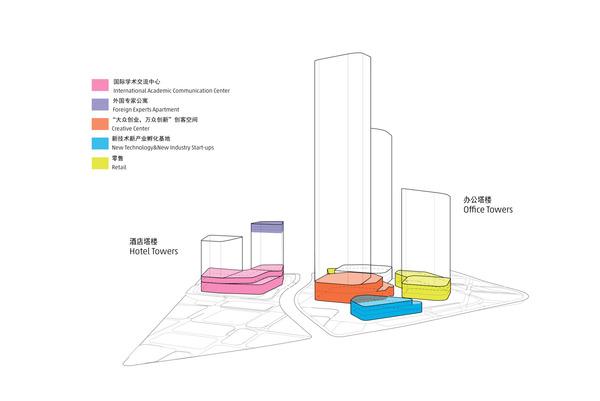 Changchun_HENN_DIA_Functions